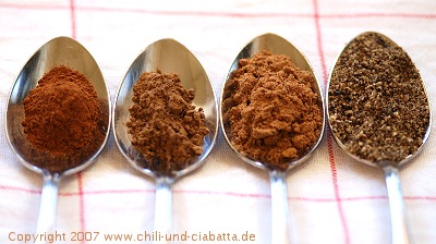 Spices for the bread